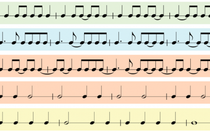 Sight read tunes better by practicing rhythms